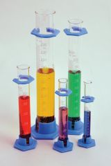 Graduated Cylinders, Plastic Base, Borosilicate Glass